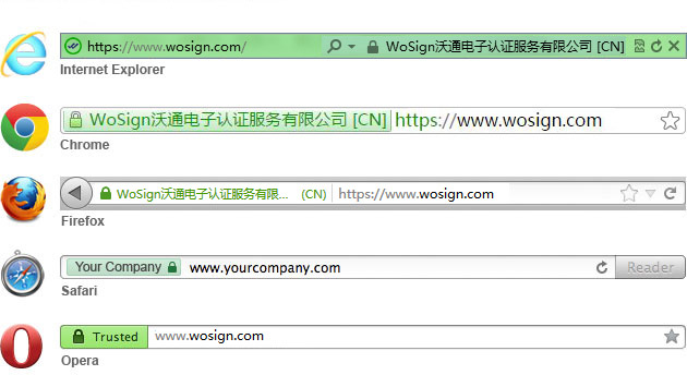 Extended Validation SSL Certificate-WoSign SSL Certificates!