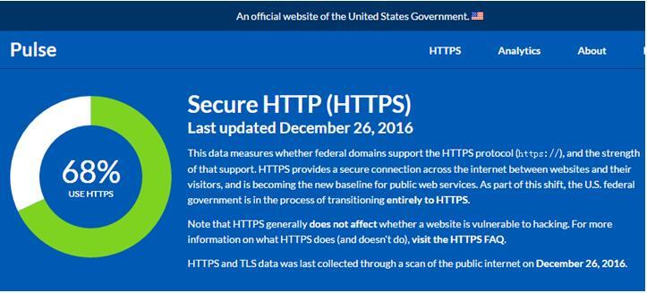 美国政府网站全站HTTPS加密