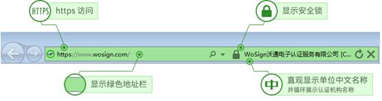 沃通EV SSL证书
