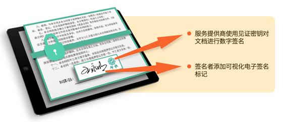 具有见证数字签名的电子签名