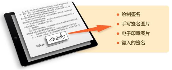 基本电子签名