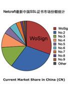 中国188bet市场报告